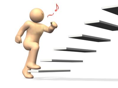 英語をマスターする4ステップ